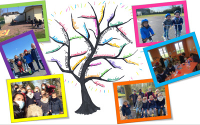 accueil des enfants prioritaires: Vacances de printemps